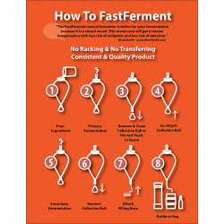 Fast Ferment Conical Fermenter