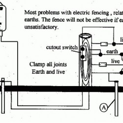 Earth Clamp for Electric Fence Thunderbird